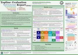 Principles Of Interior Design Pdf Wikimedia Foundation Report July Blog Program Evaluation Design