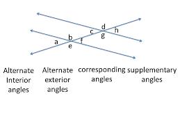 Alternate Corresponding And Interior Angles Distance On A Coordinate Plane A B C E F G D H Alternate Interior