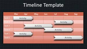 free timeline template powerpoint 2007 timeline powerpoint