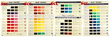 unic brand fast and accurate color match 2k paint buy color easy