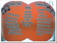 thanksgiving then both now venn diagram sorting to compare and
