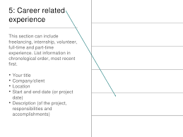 intro to cover letter and resume development