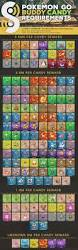 Pokemon X And Y Map Pokemon Go Buddy Candy Distance Chart Km Requirements Heavy Com