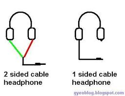 how to modify a 2 sided wire headphone to 1 sided wire headphone