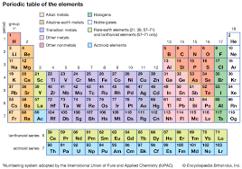 Valancy Table Periodic Table Of The Elements Definition U0026 Groups Britannica Com
