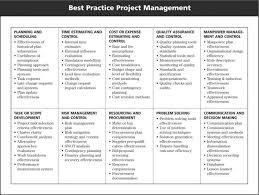 25 unique risk management ideas on pinterest process safety
