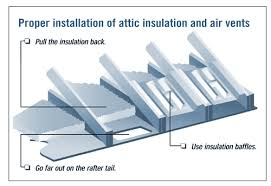 check the intake ventilation the ashi reporter inspection news
