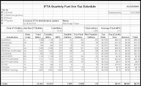 Ifta Spreadsheet Logger S Edge Features Benefits Caribou Software