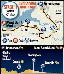 88m career map tour de cavendish insists tom veelers stage 10 crash