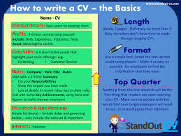 How To Write A Resume For A First Time Job by How To Write A Cv The Ultimate Guide Cv Template