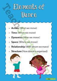 learning through dance posters