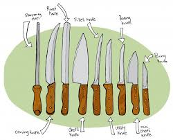 know about kitchen knives savor