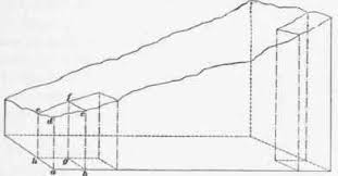 Excavation Estimating by Calculation Of Excavation