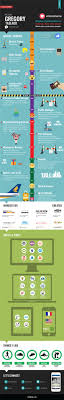 infographic resumes 1222 best infographic visual resumes images on
