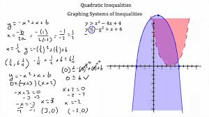 solving using the quadratic formula worksheet