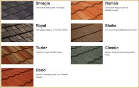 Tile Roof Types Where To Buy Roof Tiles Impressive Design Create Mate