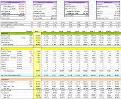 Property Flipping Spreadsheet Financial Analysis Summary