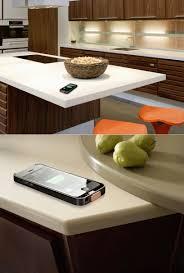 Unique Kitchen Furniture 25 Unique Kitchen Countertops