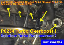 audi a3 2 0 tdi problems p0234 overboost audi a3 2 0 tdi best turbos turbo