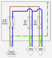 cyberphysics and ring main wiring diagram at how to wire a