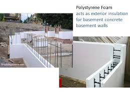 Exterior Basement Wall Insulation by Sustainability Definition Meeting The Needs Of The Present