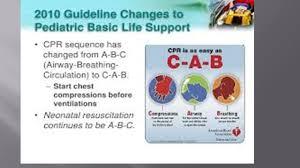 prepared by dr salma elgazzar abc or cab 2010 aha for cpr