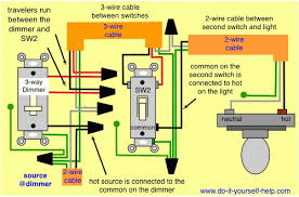 4 way wire diagram to a 3 way dimmer 4 way dimmer switch wiring