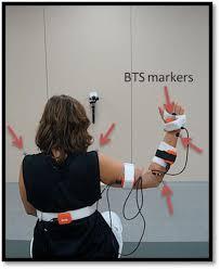 sensors free full text upper limb portable motion analysis