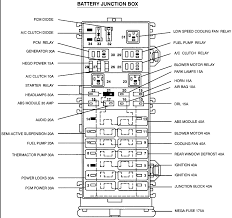 2000 ford taurus radio wiring diagram wiring diagram and schematic