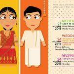 wedding invitation e card wedding invitation e cards inspirational wedding invitations