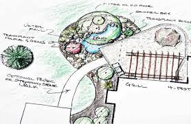 botanica garden garden design