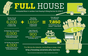 Colorado State Campus Map by Move In 2016 Record Number Of Students Living On Campus Source