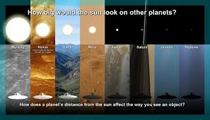 see what you would look like with different color hair how does the sun appear on other planets