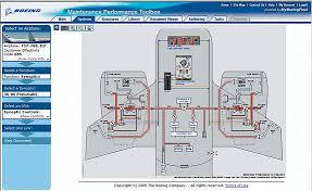 aero maintenance performance toolbox