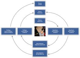 principles of sociological inquiry qualitative and quantitative