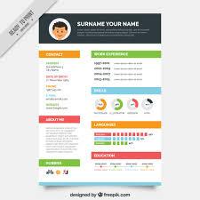 Free Pdf Resume Template Resume Resume Templates Creative