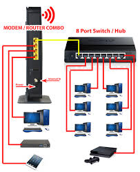 nvr setup options modems routers switches