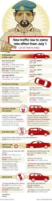 how much is a red light fine new uae traffic fine dh1 000 for jumping red signal gulfnews com