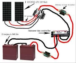 rv dc volt circuit breaker wiring diagram thread solar diagram