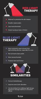 blue light for acne side effects nasa researchers find this therapy significantly reduces cancer