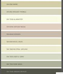 colour of 2016 paint color forecasts and trends