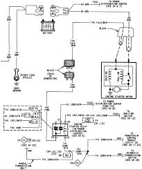 1994 jeep wrangler ignition wiring diagram wiring diagrams schematics