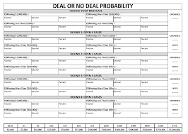 math u003d love teaching probability with deal or no deal