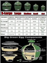 Big Green Egg Table Dimensions Big Green Egg Dimensions Google Search Outdoor Kitchens