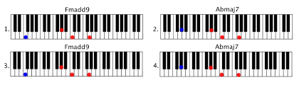 keyboard chords tutorial for beginners sam smith writing s on the wall piano couture