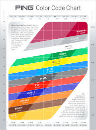 ideas about cmyk color chart on pinterest pantone nature matching