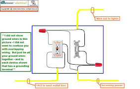 i need a wiring diagram http www automanualparts i need a