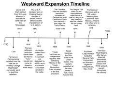 western a expansion timeline jumble worksheet this would be a