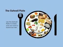 a balanced diet eal nexus