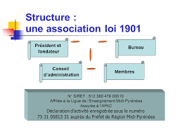 association loi 1901 bureau association loi 1901 bureau